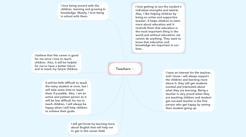 Mind Map: Teachers