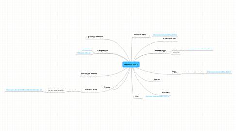 Mind Map: Первый класс