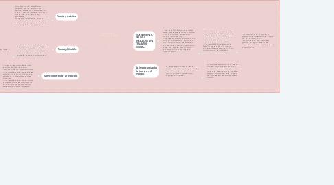 Mind Map: COMPONENTES ESTRUCTURALES DE UN MODELO