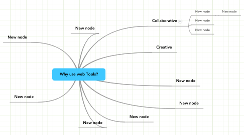 Mind Map: Why use web Tools?
