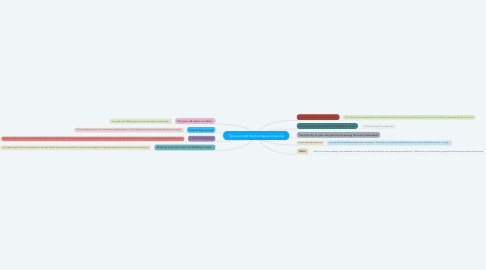 Mind Map: Tips your start the first day at a new job