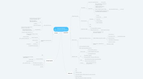 Mind Map: Analyse FFOM Reboisements BV AEP PN