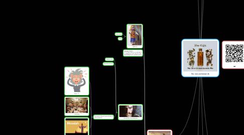 Mind Map: No one understands