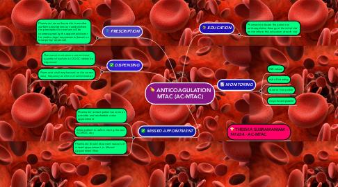 Mind Map: ANTICOAGULATION MTAC (AC-MTAC)