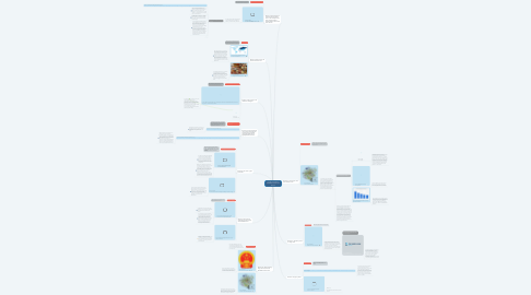 Mind Map: Provide universal and affordable access to the Internet.