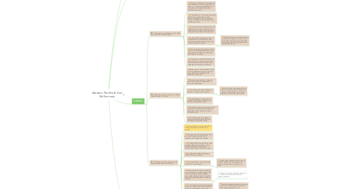 Mind Map: Between The World And Me Summary