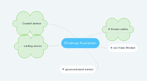 Mind Map: Mindmap Kwaliteiten