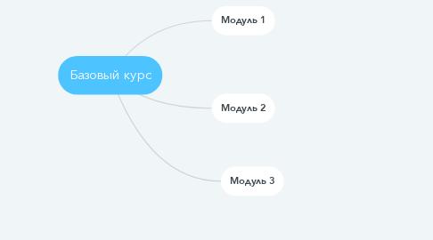 Mind Map: Базовый курс