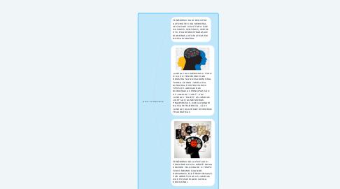 Mind Map: ESCOLA DA INTELIGENCIA