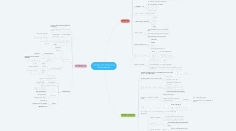 Mind Map: Hermenéutica, Semiotica y Estructuralismo