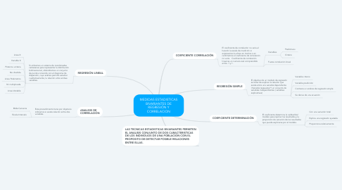 Mind Map: MEDIDAS ESTADISTICAS BIVARIANTES DE REGRESIÓN Y CORRELACION