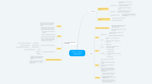 Mind Map: Chapter 9 - Interaction Oriented Software Architectures