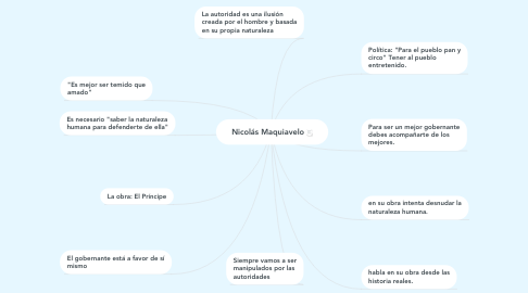 Mind Map: Nicolás Maquiavelo