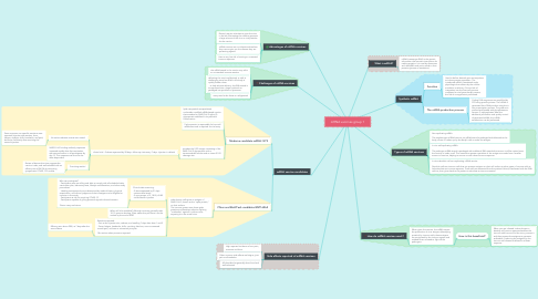 Mind Map: mRNA vaccines group 1