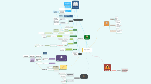 Mind Map: CRISPR Therapies in Clinical Trials - Group 2