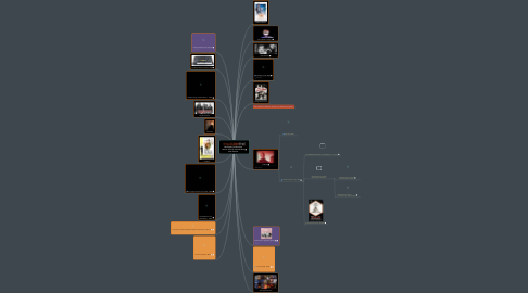 Mind Map: Mind Map Celebrating Horror & Sci-Fi Soundtracks with Synths