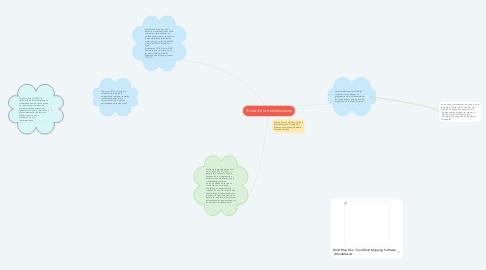 Mind Map: Teoría de la modernización