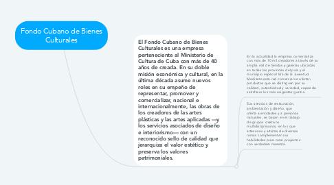 Mind Map: Fondo Cubano de Bienes Culturales