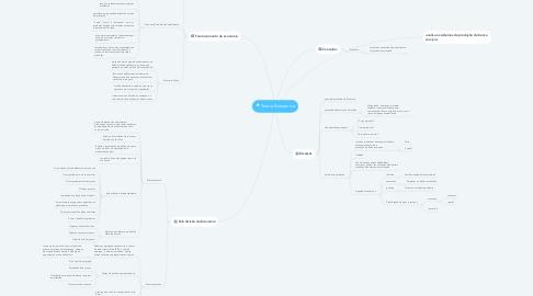 Mind Map: Teoria Economica