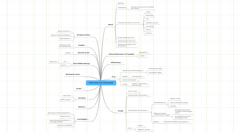 Mind Map: Online-Tools in der Seminararbeit