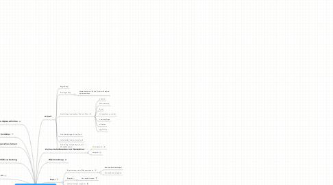 Mind Map: Online-Tools in der Seminararbeit