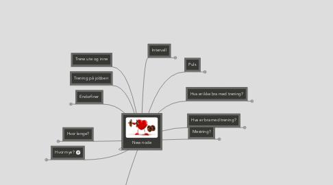 Mind Map: TRENING