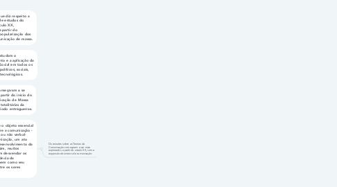 Mind Map: teorias da comunicação