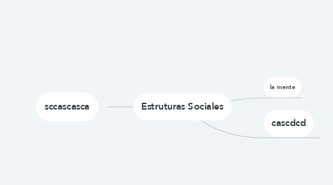 Mind Map: Estruturas Sociales