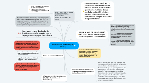 Mind Map: Gratificação Natalina (13º Salário)