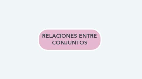 Mind Map: TIPOS DE FACTORES EN EL APRENDIZAJE