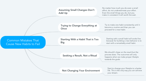 Mind Map: Common Mistakes That Cause New Habits to Fail