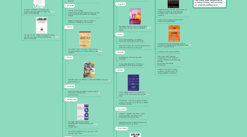 Mind Map: Books to inspire creative thinking by creativitywakeup.com