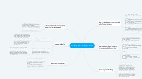 Mind Map: Trading de Alta Frecuencia