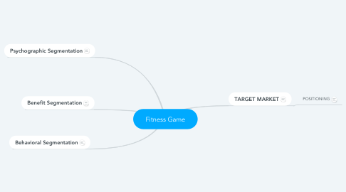 Mind Map: Fitness Game