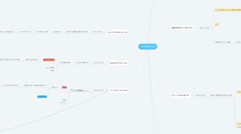 Mind Map: LINE疑問解決文章