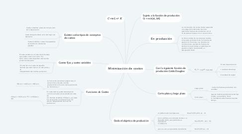 Mind Map: Minimización de costos