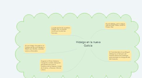Mind Map: Hidalgo en la nueva Galicia