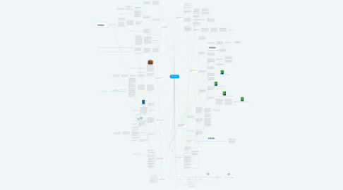 Mind Map: Paul Wrights Healthcare Information and Big Data Mind Map