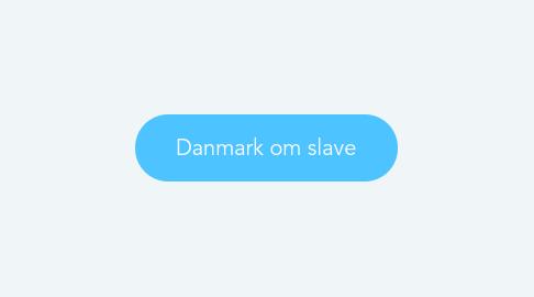 Mind Map: Danmark om slave