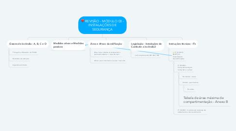 Mind Map: REVISÃO - MÓDULO 03 - INSTALAÇÕES DE SEGURANÇA