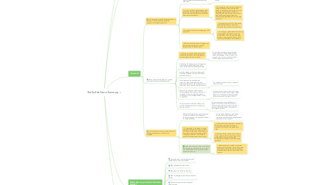 Mind Map: The Selfish Gene Summary