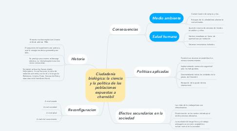 Mind Map: Ciudadanía biológica: la ciencia y la política de las poblaciones expuestas a chernóbil