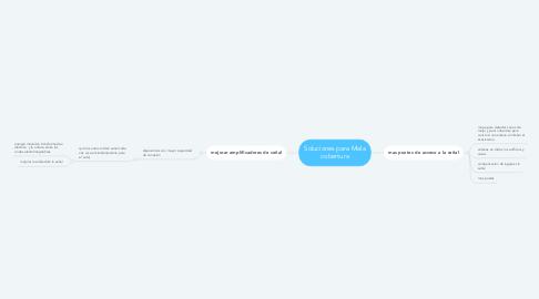 Mind Map: Soluciones para Mala cobertura