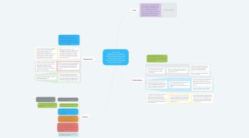 """Mind Map: Lear essay """"Shakespeare explores both the destructive and redemptive power of love throughout the play king Lear, discuss"""""""