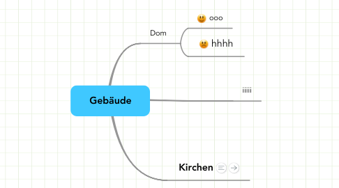 Mind Map: Gebäude