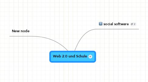 Mind Map: Web 2.0 und Schule