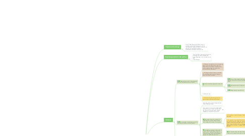 Mind Map: How To Stop Worrying And Start Living Summary