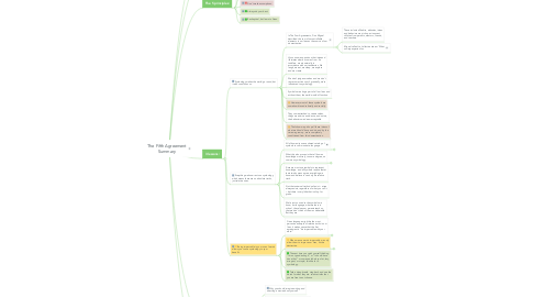 Mind Map: The Fifth Agreement Summary