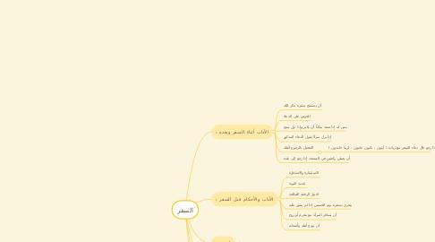 Mind Map: السفر