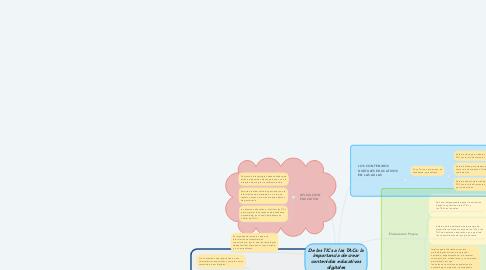 Mind Map: De las TICs a las TACs: la importancia de crear contenidos educativos digitales